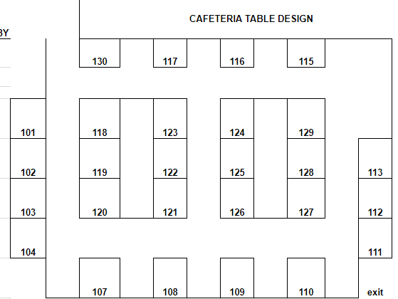 cafeteria layout